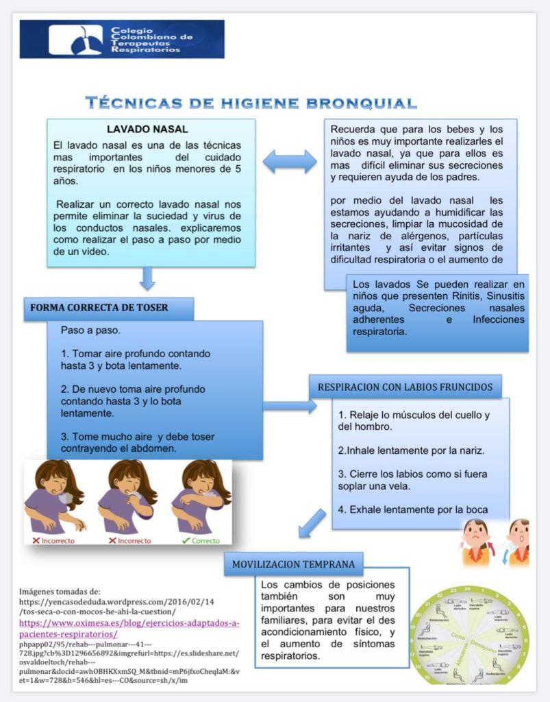 Técnicas de higiene bronquial